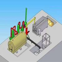 Cheap Plastic Pyrolysis Plant for sale