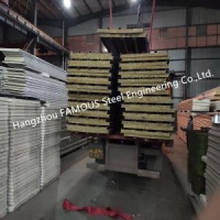 Roof Mineral Wool Sandwich Panel